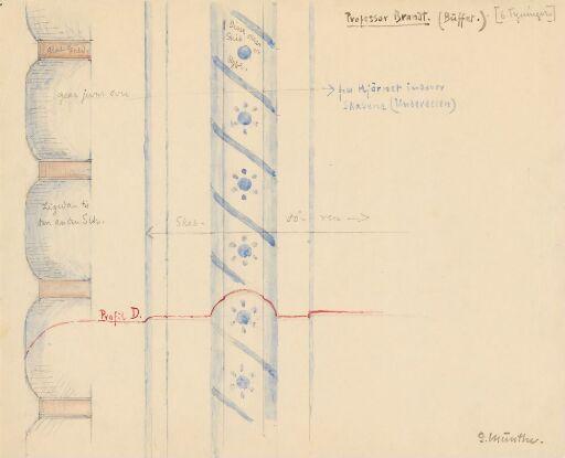 Tegninger til spisestuemøbler for professor Brandt
